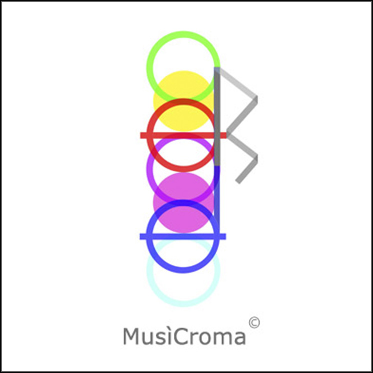 MusiCroma